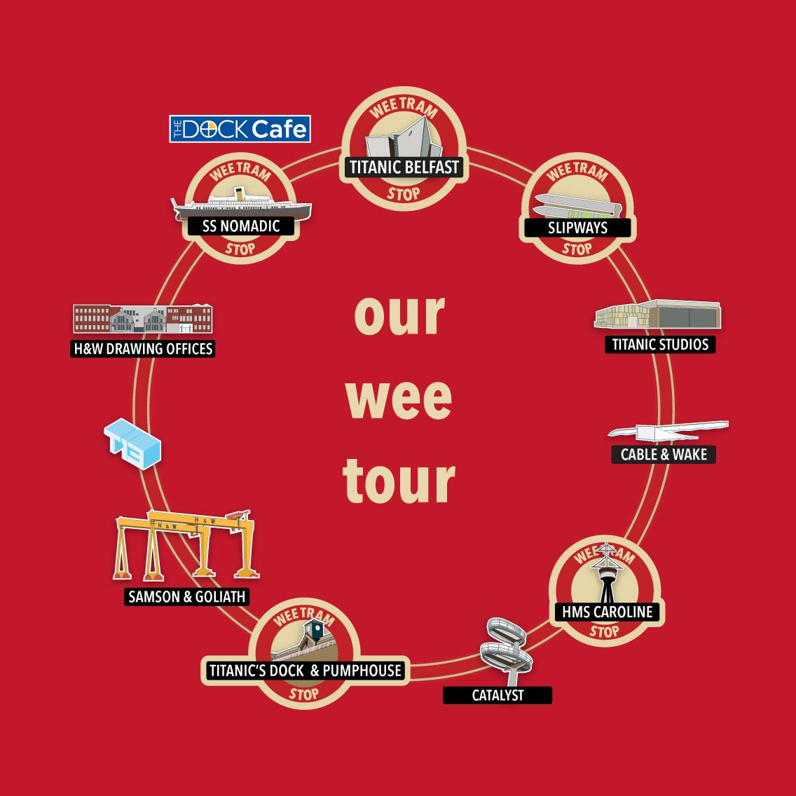 Our Wee Tour